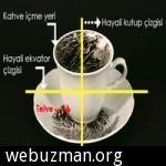kahve falı bakmak
